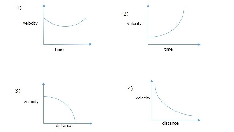 how to find an objects acceleration on a graph