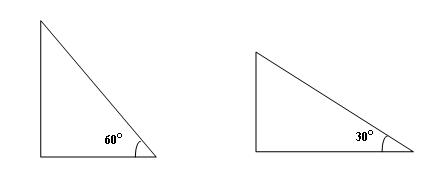 Two fixed frictionless inclined planes making angle $30