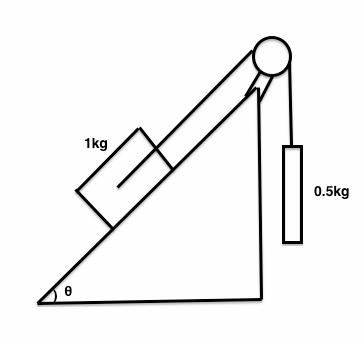 Fuse Game Box furthermore Wiring Diagram Creator Free furthermore Pourbaix Diagram Of Manganese further Mac Os X Code likewise Eye Diagram Tapetum. on wiring diagram creator free