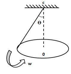 A conical pendulum consists of a simple pendulum moving in