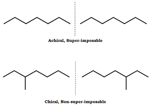 Consider The Following Organic Compound To Make It A Chiral