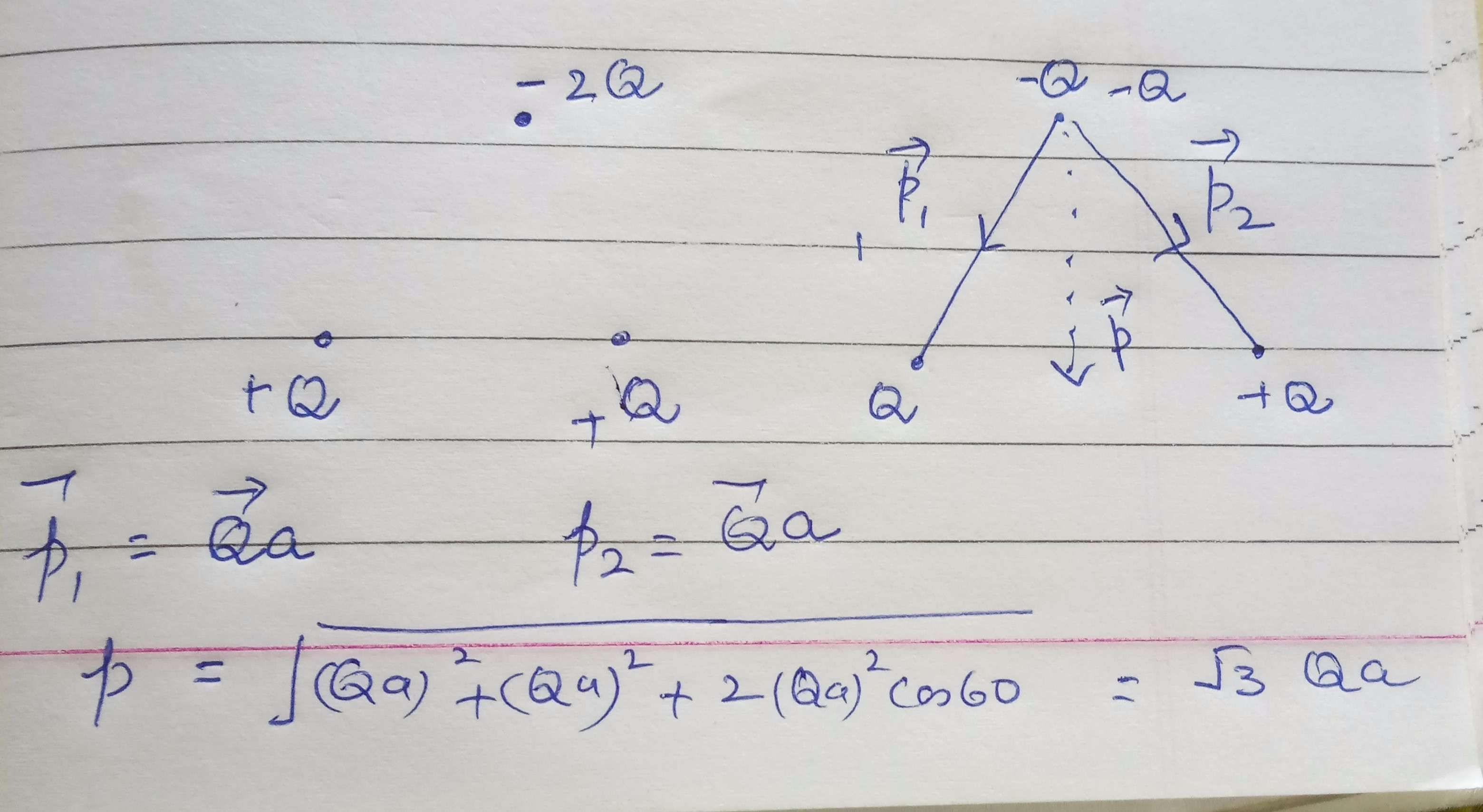 Electric charge Q ,Q ,-2Q respectively are placed at the three