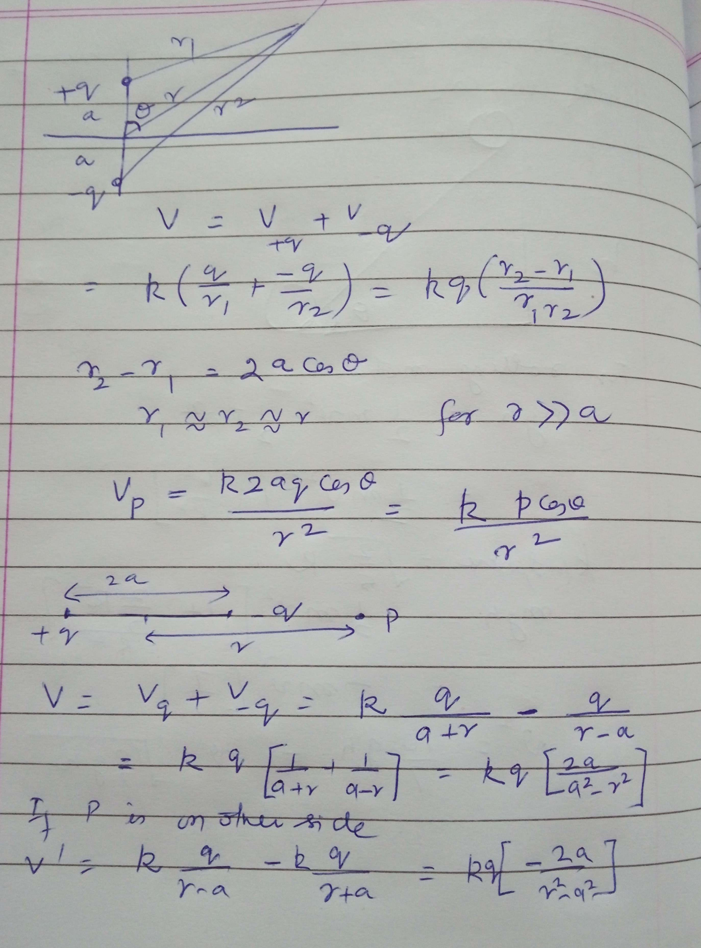 Derive an expression for potential due to an electric dipole at a