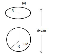 137a17ae777c5 A uniform ring of mass $M$ and radius $R$ is placed directly above a ...
