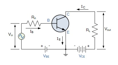Draw a circuit diagram of a common emitter amplifier using n p n 1 answer ccuart Images