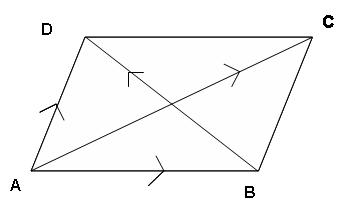 parallelogram vector addition