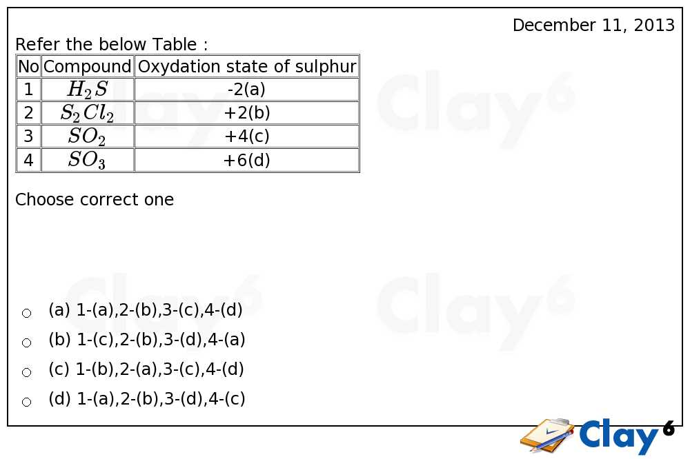 http://clay6.com/qa/18956/refer-the-below-table-