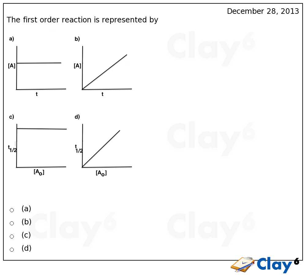 http://clay6.com/qa/20222/a-first-order-reaction-is-represented-by-which-of-the-following-graphs-