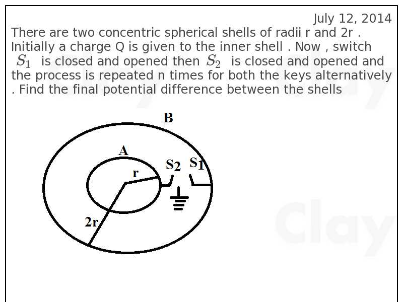 http://clay6.com/qa/28285/there-are-two-concentric-spherical-shells-of-radii-r-and-2r-initially-a-cha